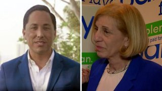 State Assemblyman Todd Gloria (left) and San Diego City Councilwoman Barbara Bry (right).