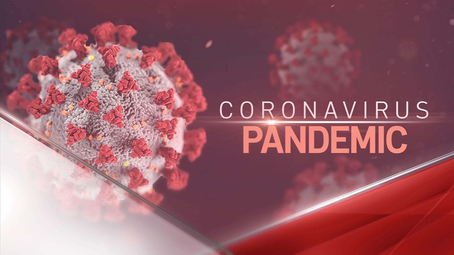 Califato League 2020/2021 - Pandemic Edition CoronavirusAMUpdate