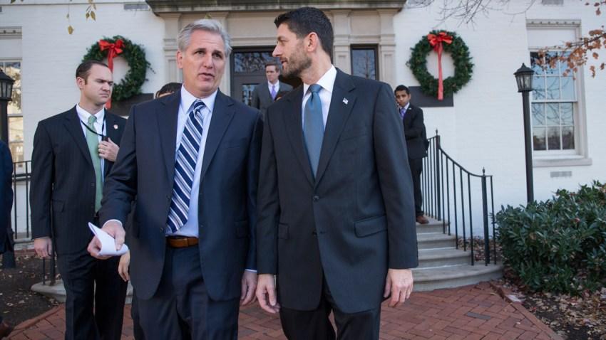 Congress Budget Battle