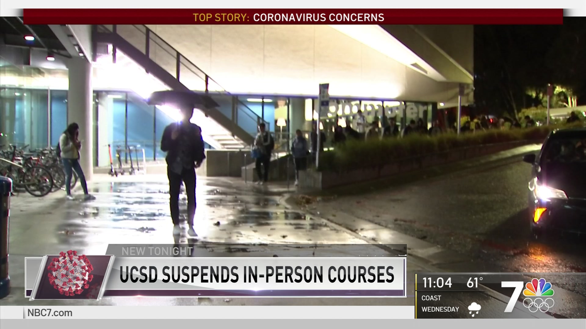 Image result for UCSD to Suspend