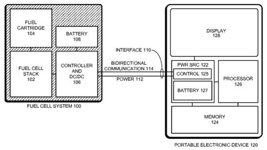 apple_fc_patent-thumb-550xauto-79573