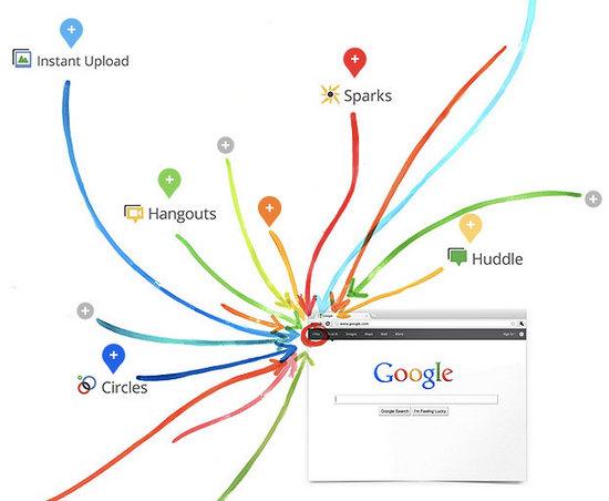 googleplus-socialnetwork-20million-thumb-550xauto-67244