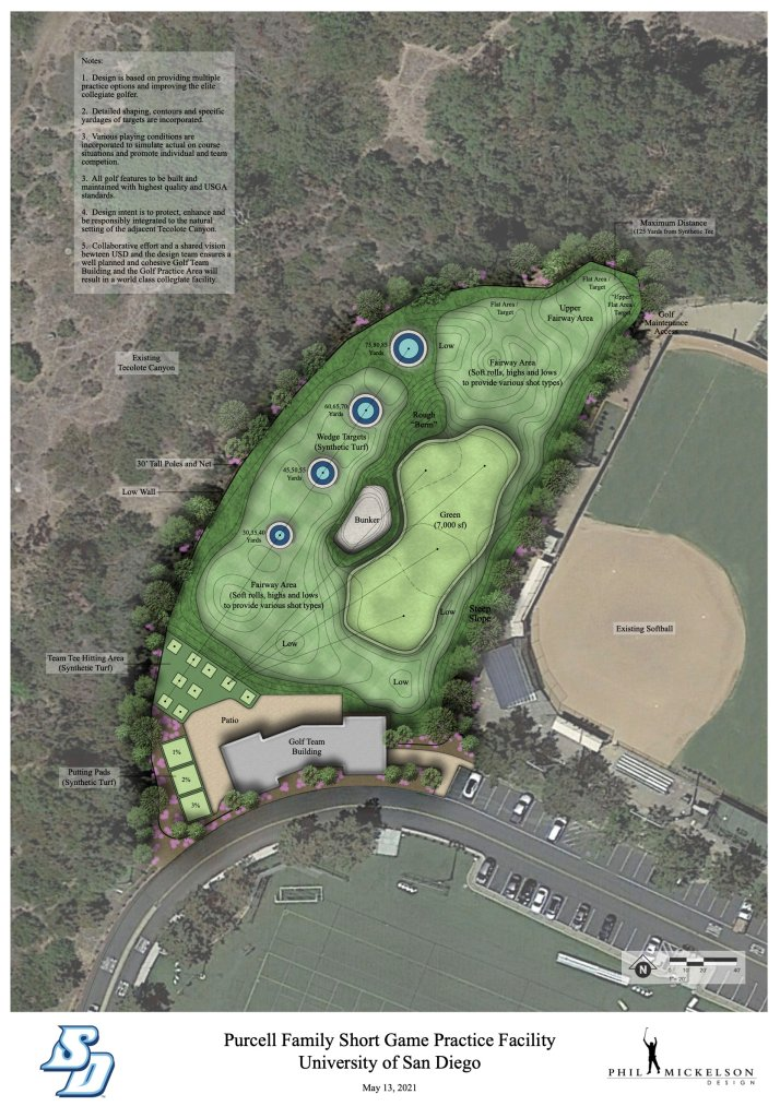 A rendering of what University of San Diego's new golf facility could look like upon completion.