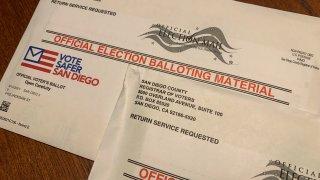 Recall election ballots