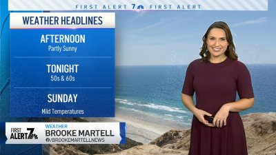 Brooke Martell's Morning Forecast for Oct. 23, 2021