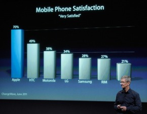 Sprint Confirms Unlimited Data Plan for iPhone 4S