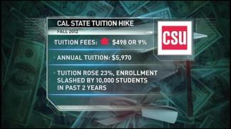 CSU Fee Hike Protests