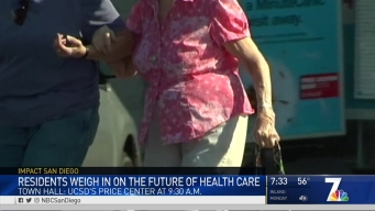 Assemblyman Todd Gloria Hosts Health Care Town Hall