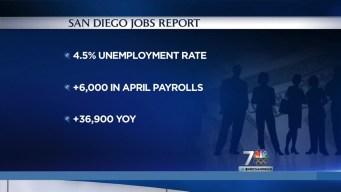 SD Region Unemployment Rate Drops