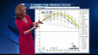 El Nino by the Numbers: Part 2 of Forecasting El Nino