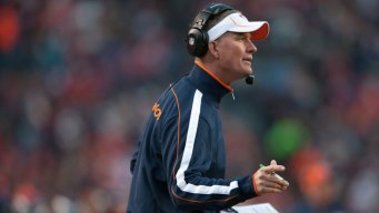 Fans, Experts React to Mike McCoy Selection as Chargers Coach