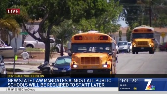Parents Discuss Later School Start Times Law