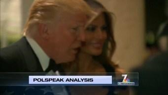 Politically Speaking: PolSpeak Analysis