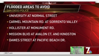 Flash Flood Watch in Effect in San Diego County