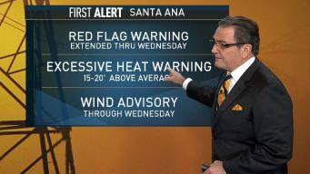 Santa Ana Winds in San Diego's Forecast