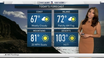 Liberty Zabala's Weekend Morning Forecast for Saturday, June 24, 2018