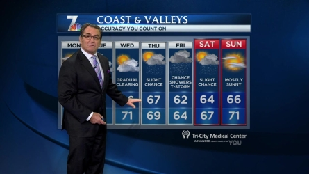 Whitney Southwick's Midday Forecast for Monday May 2, 2016