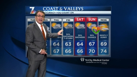 Whitney Southwick's Forecast for May 3, 2016