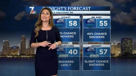 Kimi Evans Forecast for May 6, 2016