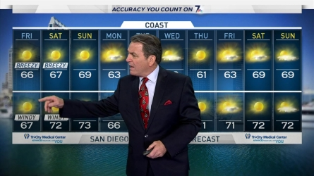 Whitney Southwick's Forecast for Friday, December 2, 2016