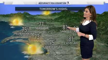 KIMI EVANS Weather Forecast for August 26, 2016