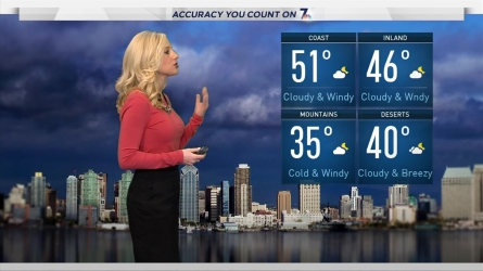 Ashley Matthews' Weather Forecast for January 21, 2017