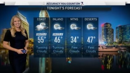 Vanessa Herrera's Evening Forecast for Monday December 5, 2016