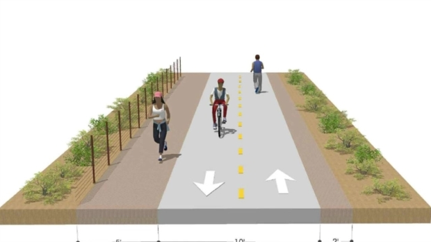 [DGO] Fate of Encinitas Bike Path Uncertain
