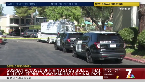 [DGO] Suspect Accused of Firing Stray Bullet That Killed Sleeping Man Has a Criminal Record
