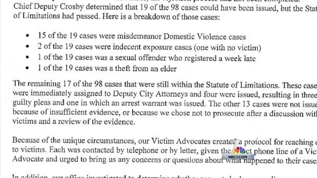 [DGO] City Attorney Missed Deadline on Dozens of Cases