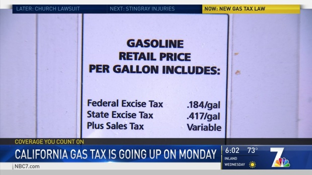California Gas Tax Going into Effect
