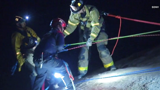 [DGO] 1 Dead, 1 Injured in Fall Off Cliff at Torrey Pines