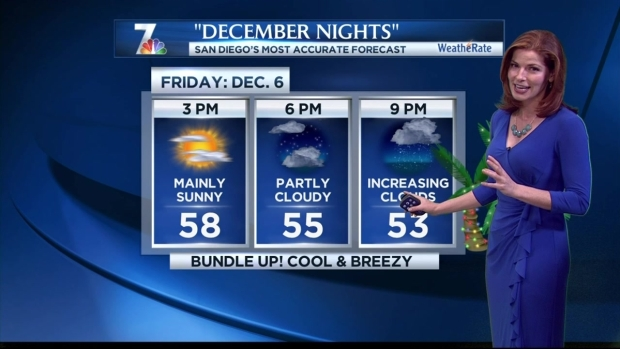 [DGO] Dagmar Midcap's December Nights Forecast