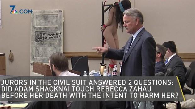 [DGO] Jury: Rebecca Zahau Was Killed at Spreckels Mansion