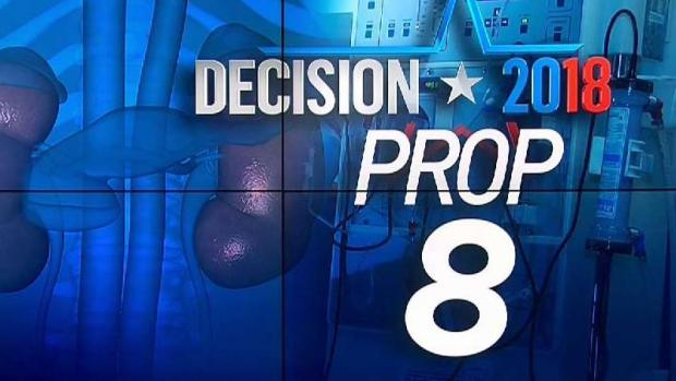 Dissecting Prop 8's Kidney Treatment Plan