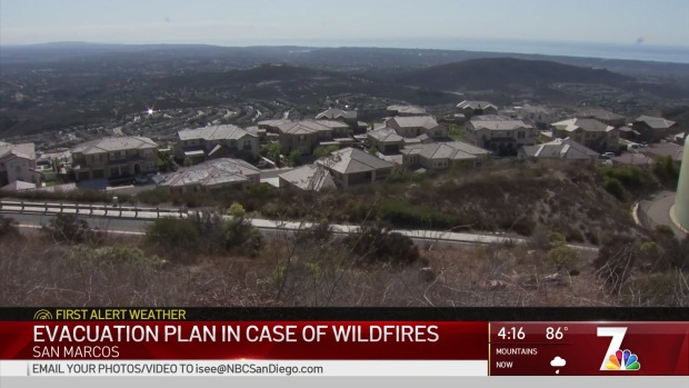 Evacuation Plans In Case of Wildfires