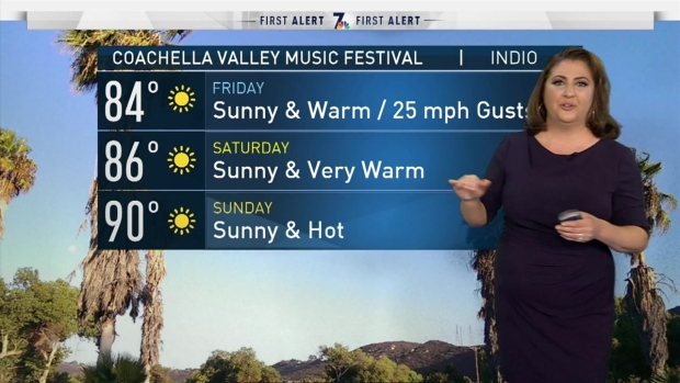 [DGO] What Will Weather Be Like at Coachella?