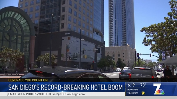 [DGO] San Diego's Record-Breaking Hotel Industry Boom