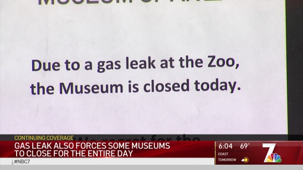Gas Leak Causes Museums in Balboa Park to Close