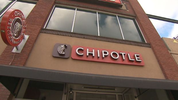 [NATL] Chipotle Faces Criminal Probe
