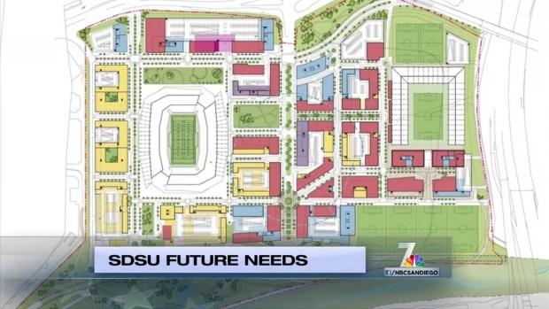 [DGO] Politically Speaking: SDSU's Future Needs