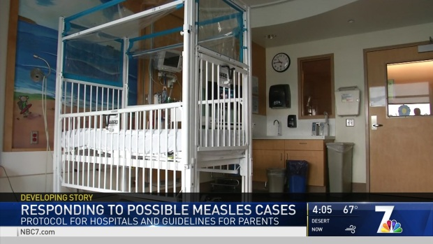 Protocol Hospitals are Taking for Measles and Guidelines for Parents