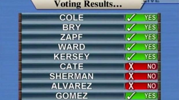 [DGO] San Diego City Council Votes on Short-Term Rentals