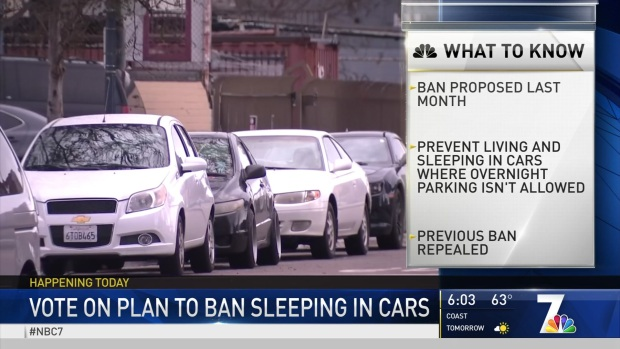 [DGO] Ban on Sleeping in Cars to Face City Council