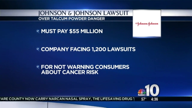 [NATL-PHI] Johnson & Johnson to Pay $55M in Talc Cancer Case