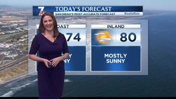 [DGO] Jodi Kodesh's Morning Forecast for Tuesday Dec. 17, 2013