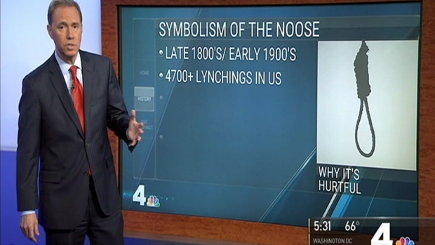 The Symbolism of the Noose