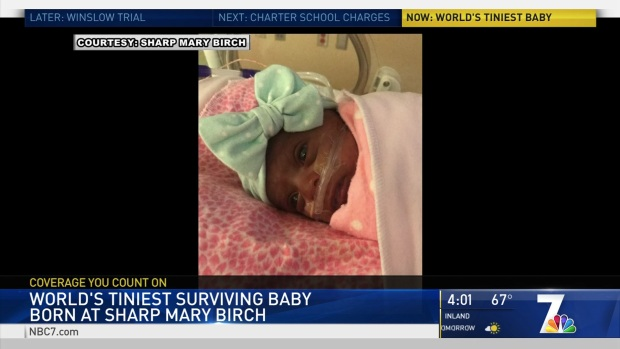 World's Tiniest Surviving Baby Born at Sharp Mary Birch