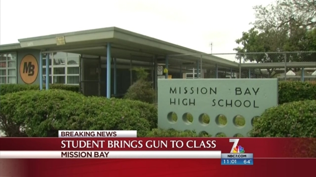 [DGO] Student's Airsoft Gun Brings Police to High School