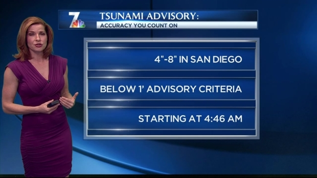 San Diego Not Included in Tsunami Advisory